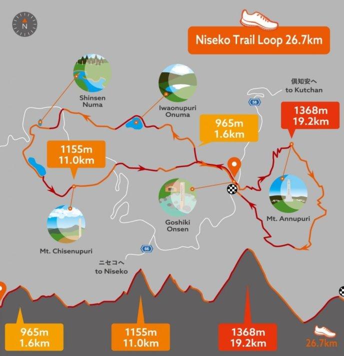 Niseko Trail Loop 989X1024