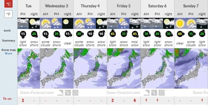 Snowforecast Niseko April Weekend