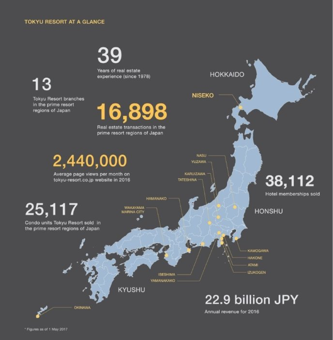 Tokyu Sales Figures Map