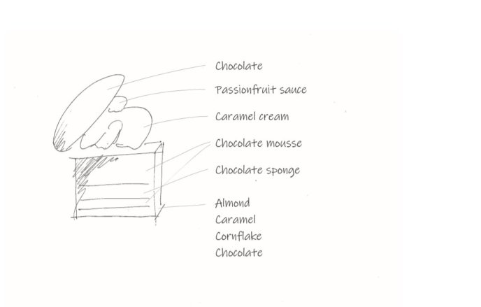 Locanda Drawing