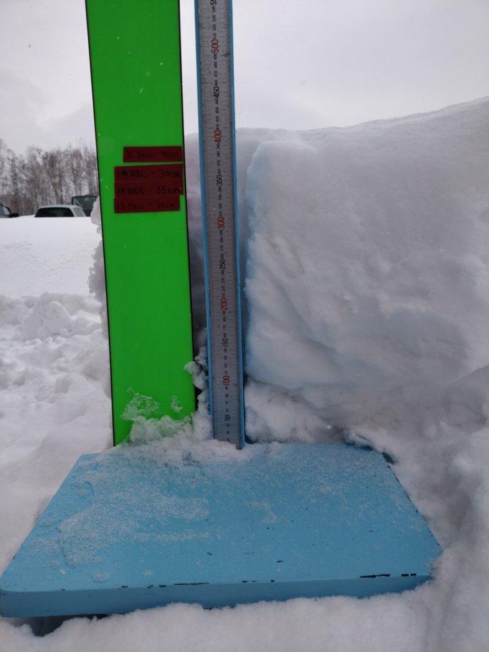 Snow Report 20190128 102253
